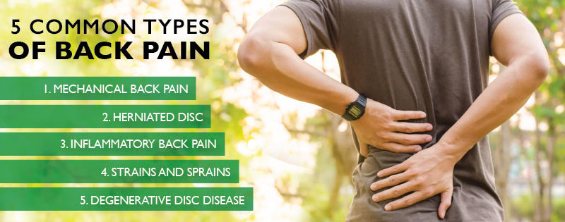 5 Common Types of Back Pain